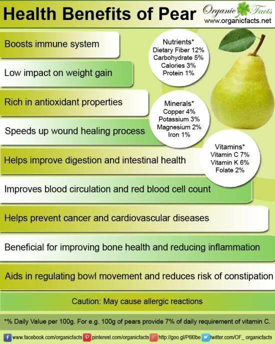 pear, pears, healthy fruit